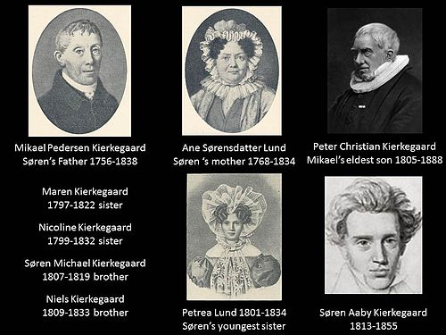When Michael (Mikael) Kierkegaard died on 9 August 1838 Soren had lost both his parents and all his brothers and sisters except for Peter who later became Bishop of Aalborg in the Danish State Lutheran Church. Soren Kierkegaard's family2.jpg