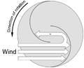 Savonius Diagram.png