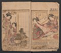 Seiro Bijin Awase Sugata Kagami-Mirror of the Beautiful Women of the Yoshiwara Brothels MET JIB31 003 crd.jpg