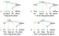 Separable verbs trees 2'.png