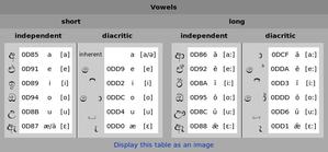 Sinhalese alphabet - Image: Sinhala suddha vowels
