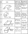 Smd d025 objectives of problems on rectilinear figures.png