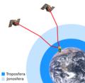 Sygnal GPS-opoznienie atmosferyczne.png