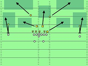 "Tampa 2 - 4-3 defense in a Tampa ""Under"" front, with back 7 falling into Tampa 2 zone coverage. Cornerbacks jam receivers before falling back into their zones. Middle linebacker ensures the deep middle is covered."