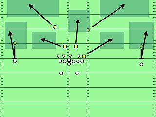 Zone defense in American football