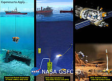 Telerobotics exploration on Mars and Earth