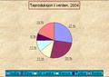 Teproduksjon statistikk.PNG