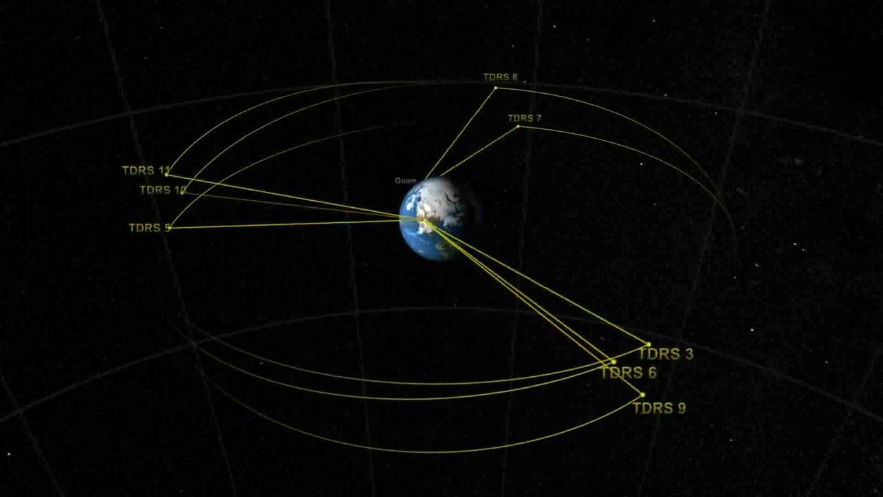 File:Tracking Data Relay Satellite (TDRS) Orbital Fleet ...