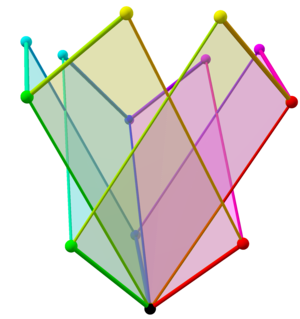 Tree of weak orderings in concertina cube 460.png