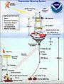 Tsunami-dart-system2.jpg