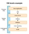 VM levels.png