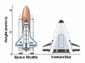 VentureStar Shuttle Comparison.PNG