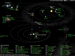 What's Up in the Solar System, active space probes 2013-10.png