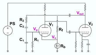 Wien bridge oscillator - Simplified schematic of a Wien bridge oscillator from Hewlett's US patent 2,268,872.  Unmarked capacitors have enough capacitance to be considered short circuits at signal frequency.  Unmarked resistors are considered to be appropriate values for biasing and loading the vacuum tubes.  Node labels and reference designators in this figure are not the same as used in the patent.  The vacuum tubes indicated in Hewlett's patent were pentodes rather than the triodes shown here.