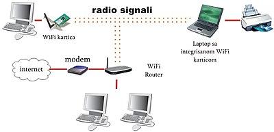 kako djeluje radiometrijsko datiranje dobi