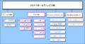 クリヤマHDグループ構造図.png