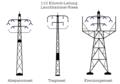 110-kv-transmission line Lauchhammer Riesa.png