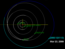 2003QX113-orbit.png