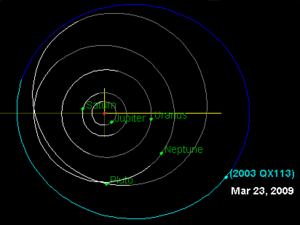 2003 QX113 - The orbit of 2003 QX113 compared to those of Pluto and Neptune.