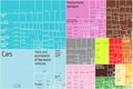 2012 Germany Products Export Treemap.png