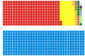 2015 House of Commons.png