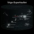 6 Virgo-Superhaufen (beschriftet).png