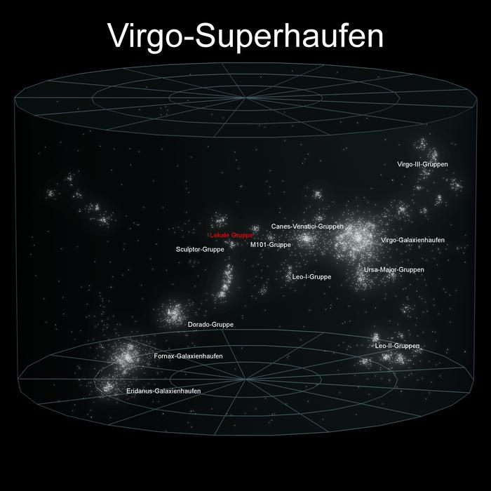 virgo supercluster of galaxies - HD1024×1024