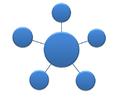 Aglomeracja monocentryczna.png