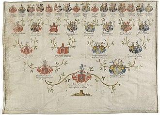 Seize Quartiers - 1786 seize quartiers document