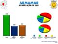 Armamar 86.PNG