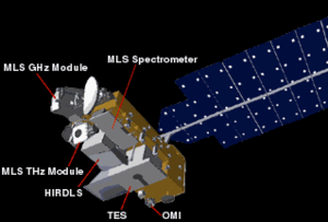 Aura (satellite) - Aura instruments.
