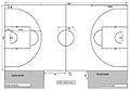 Basketball court dimensions 2010 PL.jpg