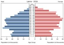 Artikel 1 - 7 von 7. +. partnersuche ab 50 jahren damen 100 free dating site uk insemination bayreuth single partnervermittlung renata lettland 21 800,00 €.
