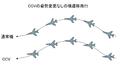 CCVの姿勢変更なしの横遷移飛行.PNG