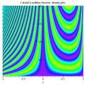 Carotid-kundalini density.png