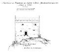 Castello di planaval dei signori d'avise, val grisenche, anno 1312, da schizzi d'andrade, fig 206.2, disegno nigra.tiff