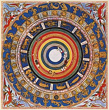 Astrology in medieval Islam - Wikipedia