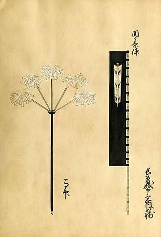 Chōsokabe Motochika - Image: Chosokabe Morichika Banner and Battle Standard