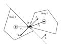 Collision response rigid impulse reaction.png