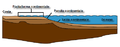 Continental shelf ita.png
