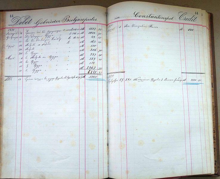 File:Conto Haupt Buch von Naom Dedo, Rauchwarenhändler in Leipzig (1872-1889)-47.jpg