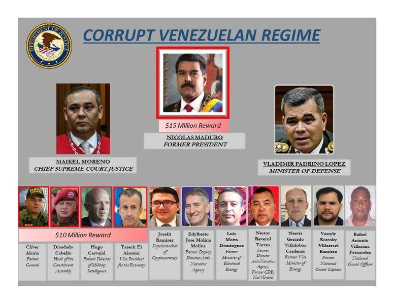 11Ago - Bolivar, Padre Libertador. Bicentenario - Página 26 Page1-776px-Corrupt_Venezuelan_Regime.pdf