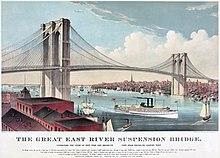 """Chromolithographie der """"Great East River Suspension Bridge"""" von Currier und Ives, erstellt 1883. Die Medien zeigen die Brooklyn Bridge, als sie kurz vor der Fertigstellung stand."""