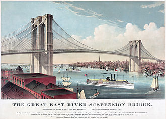 Brooklyn - Brooklyn Bridge in 1883, by Currier and Ives