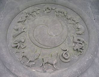 Chinese zodiac - A stone carving of the Chinese zodiac.