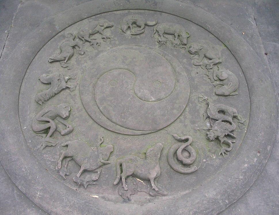 Daoist-symbols Qingyanggong Chengdu