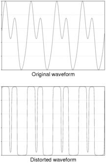 see wiring diagram of true rms circuit true rms converter wikipedia  true rms converter wikipedia