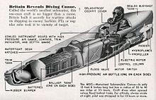 Cutaway Image Of Sleeping Beauty (Popular Science U2013 March 1947)