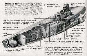 Motorised Submersible Canoe - Cutaway image of Sleeping Beauty (Popular Science – March 1947)