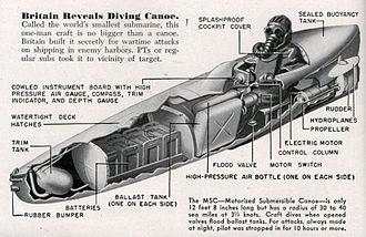 Motorised Submersible Canoe - Cutaway image of Sleeping Beauty (Popular Science – March 1947)